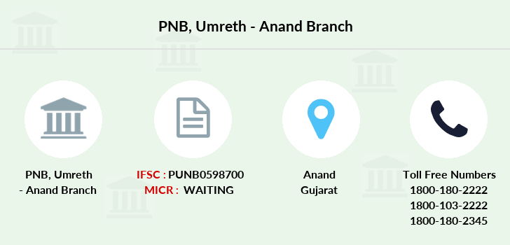 Punjab-national-bank Umreth-anand branch