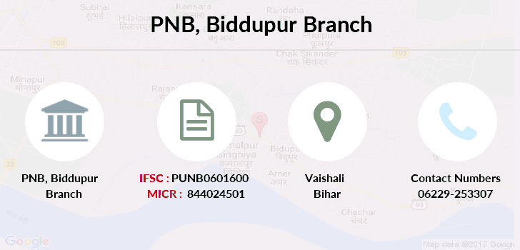 Punjab-national-bank Biddupur branch