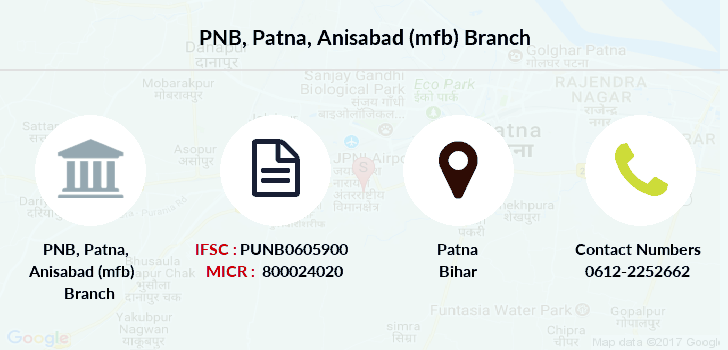 Punjab-national-bank Patna-anisabad-mfb branch