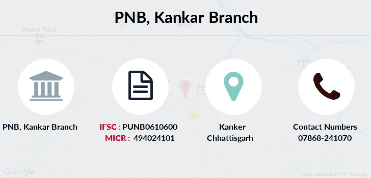 Punjab-national-bank Kankar branch