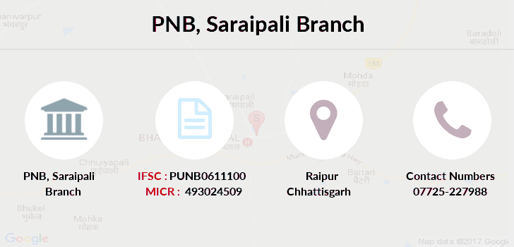 Punjab-national-bank Saraipali branch