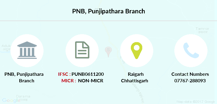 Punjab-national-bank Punjipathara branch