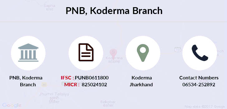Punjab-national-bank Koderma branch