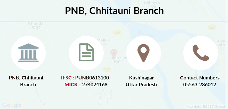 Punjab-national-bank Chhitauni branch