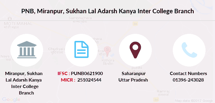 Punjab-national-bank Miranpur-sukhan-lal-adarsh-kanya-inter-college branch