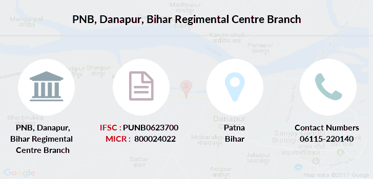 punjab national bank ifsc code bihar chapra