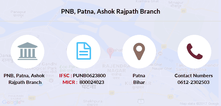 Punjab-national-bank Patna-ashok-rajpath branch