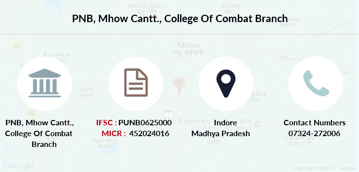 Punjab-national-bank Mhow-cantt-college-of-combat branch