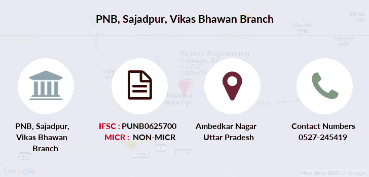 Punjab-national-bank Sajadpur-vikas-bhawan branch
