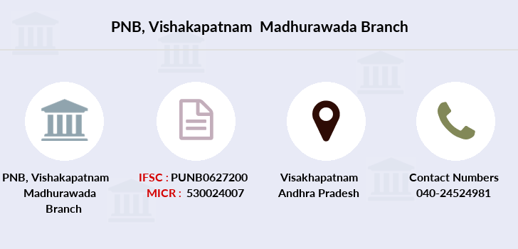 Punjab-national-bank Vishakapatnam-madhurawada branch
