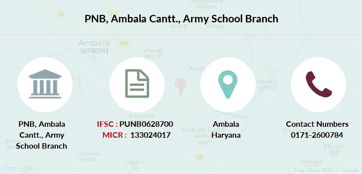 Punjab-national-bank Ambala-cantt-army-school branch