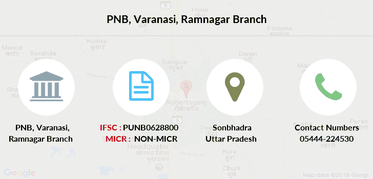 Punjab-national-bank Varanasi-ramnagar branch