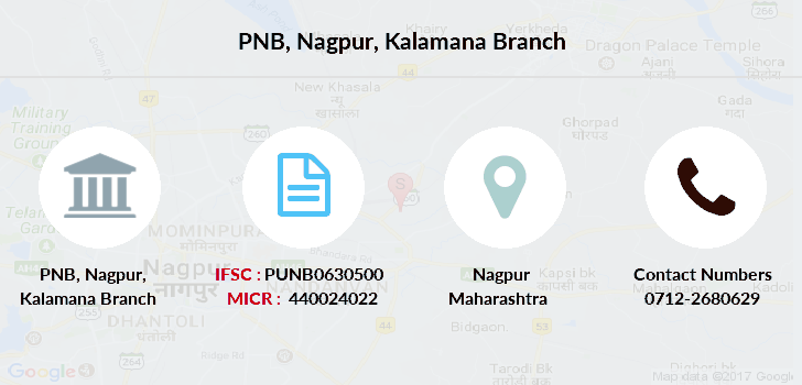 Punjab-national-bank Nagpur-kalamana branch