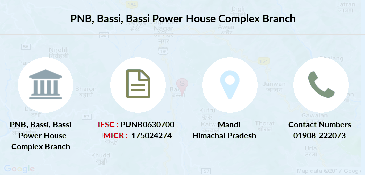 Punjab-national-bank Bassi-bassi-power-house-complex branch
