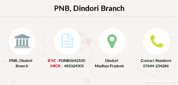 Punjab-national-bank Dindori branch