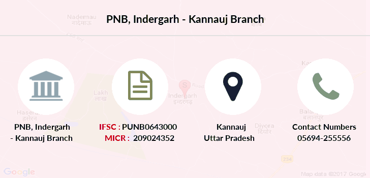 Punjab-national-bank Indergarh-kannauj branch