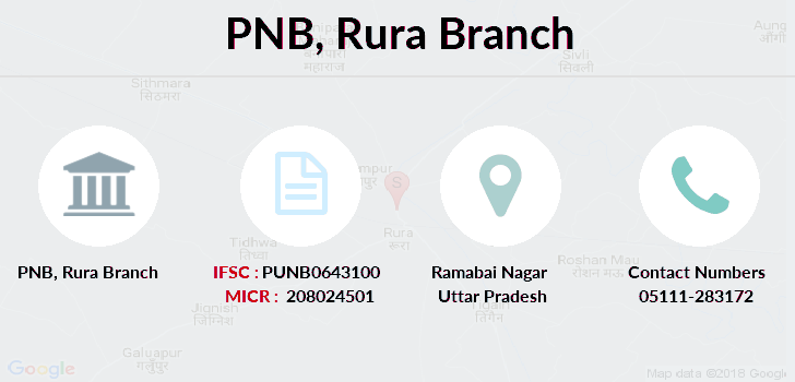 Punjab-national-bank Rura branch