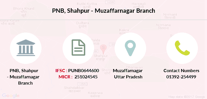 Punjab-national-bank Shahpur-muzaffarnagar branch