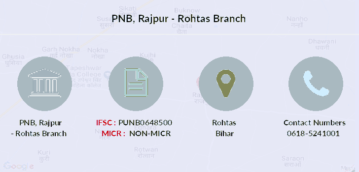 Punjab-national-bank Rajpur-rohtas branch