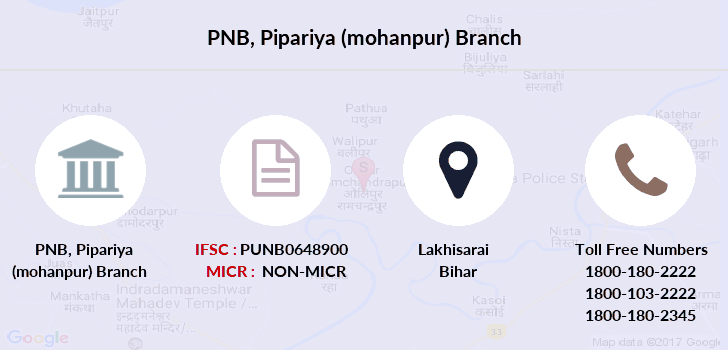 Punjab-national-bank Pipariya-mohanpur branch