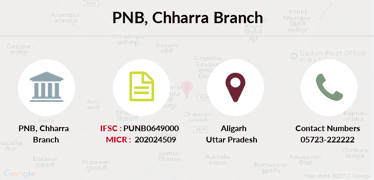 Punjab-national-bank Chharra branch