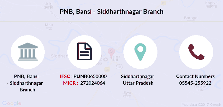 Punjab-national-bank Bansi-siddharthnagar branch
