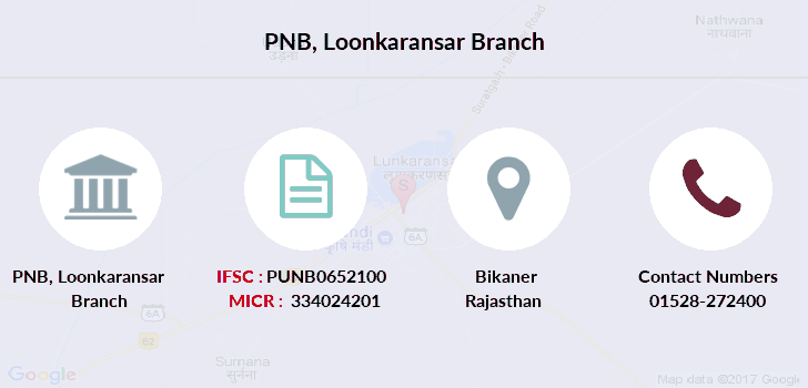 Punjab-national-bank Loonkaransar branch
