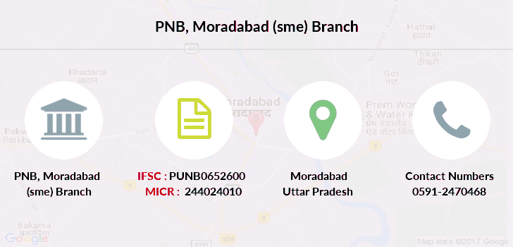 Punjab-national-bank Moradabad-sme branch