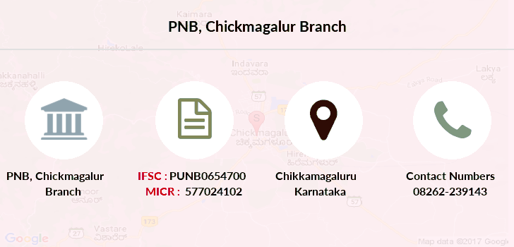 Punjab-national-bank Chickmagalur branch
