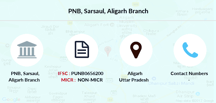 Punjab-national-bank Sarsaul-aligarh branch