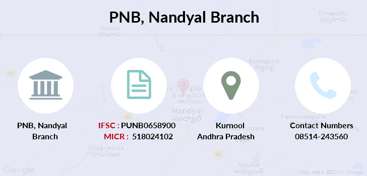 Punjab-national-bank Nandyal branch
