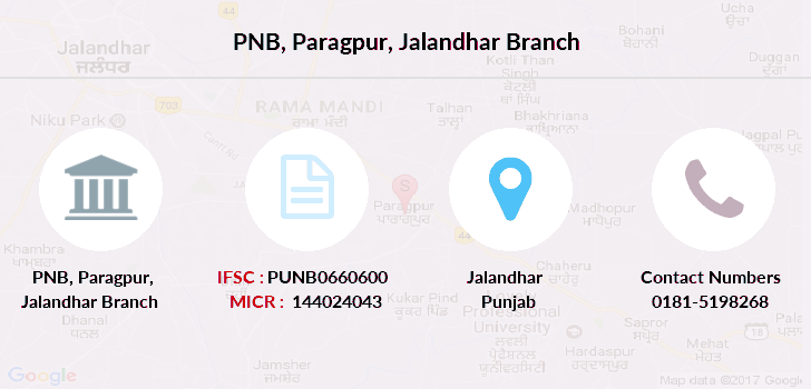 Punjab-national-bank Paragpur-jalandhar branch