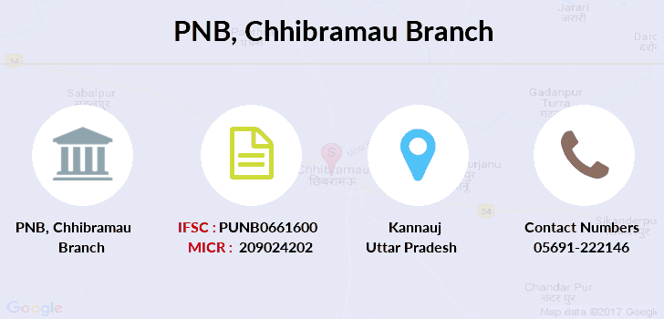 Punjab-national-bank Chhibramau branch