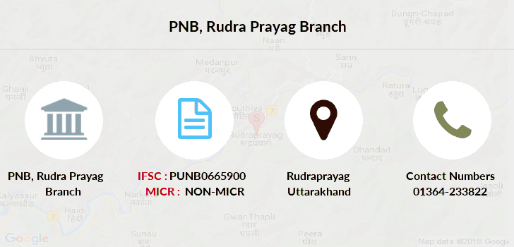 Punjab-national-bank Rudra-prayag branch