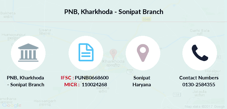 Punjab-national-bank Kharkhoda-sonipat branch