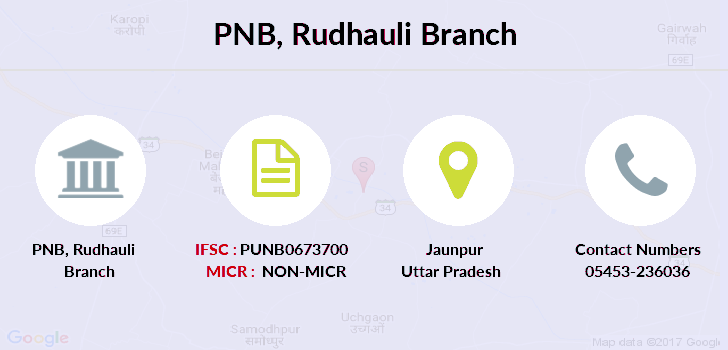 Punjab-national-bank Rudhauli branch
