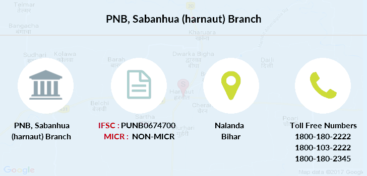Punjab-national-bank Sabanhua-harnaut branch