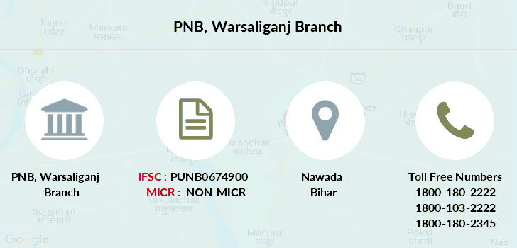 Punjab-national-bank Warsaliganj branch