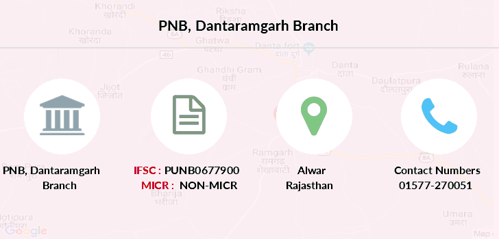 Punjab-national-bank Dantaramgarh branch