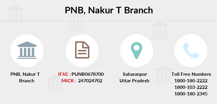 Punjab-national-bank Nakur-t branch
