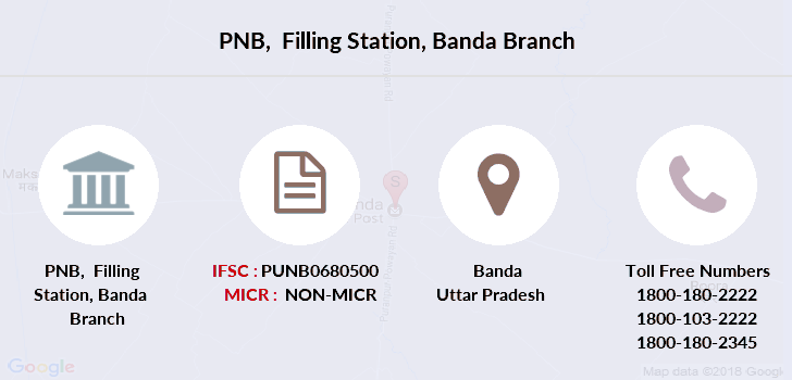 Punjab-national-bank Filling-station-banda branch