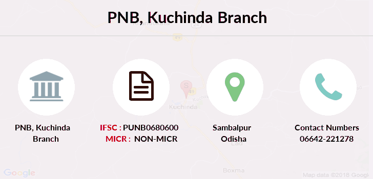 Punjab-national-bank Kuchinda branch
