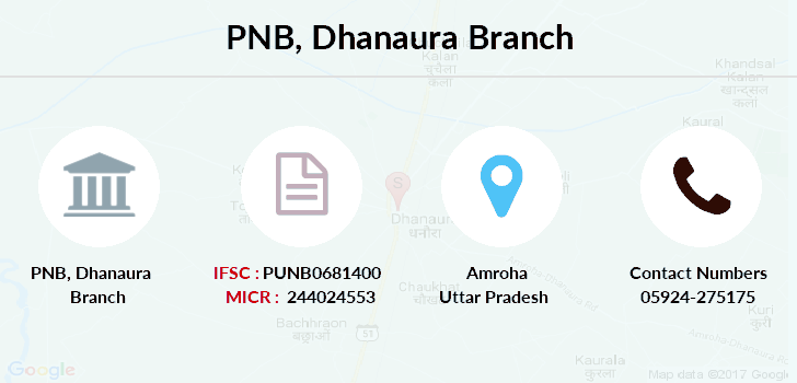 Punjab-national-bank Dhanaura branch