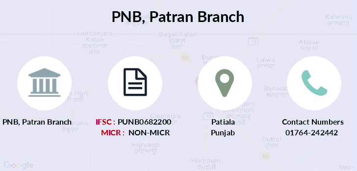 Punjab-national-bank Patran branch