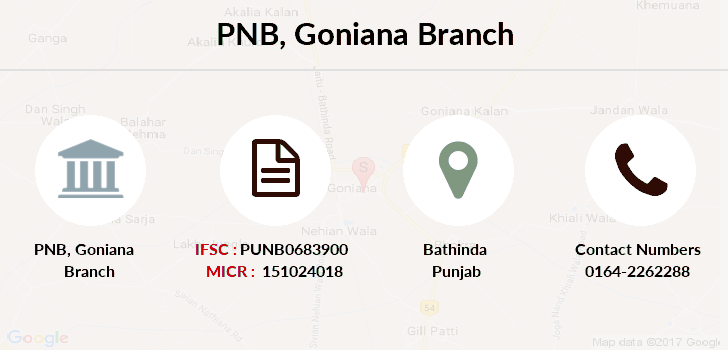 Punjab-national-bank Goniana branch