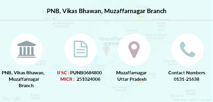 Punjab-national-bank Vikas-bhawan-muzaffarnagar branch
