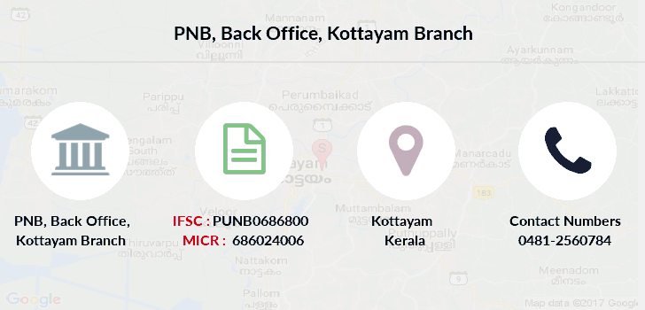 Punjab-national-bank Back-office-kottayam branch