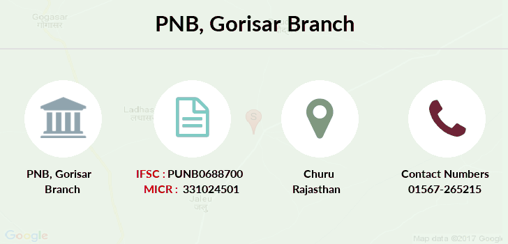 Punjab-national-bank Gorisar branch
