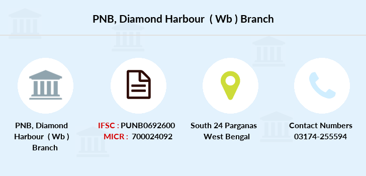 Punjab-national-bank Diamond-harbour-wb branch
