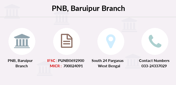 Punjab-national-bank Baruipur branch